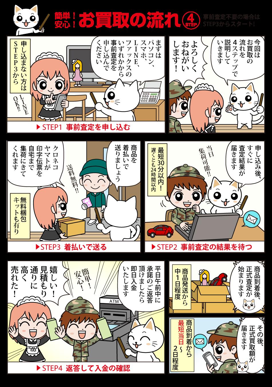 簡単で安心、おもちゃ買取ドットJPの使い方を漫画で説明しています!