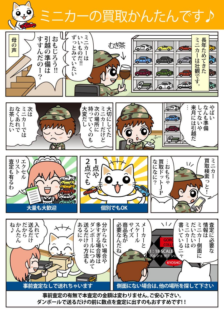 ミニカー買取の流れ@おもちゃ買取ドットJP漫画版