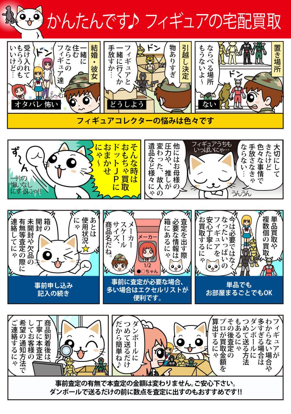 フィギュア買取の流れ@おもちゃ買取ドットJP漫画版