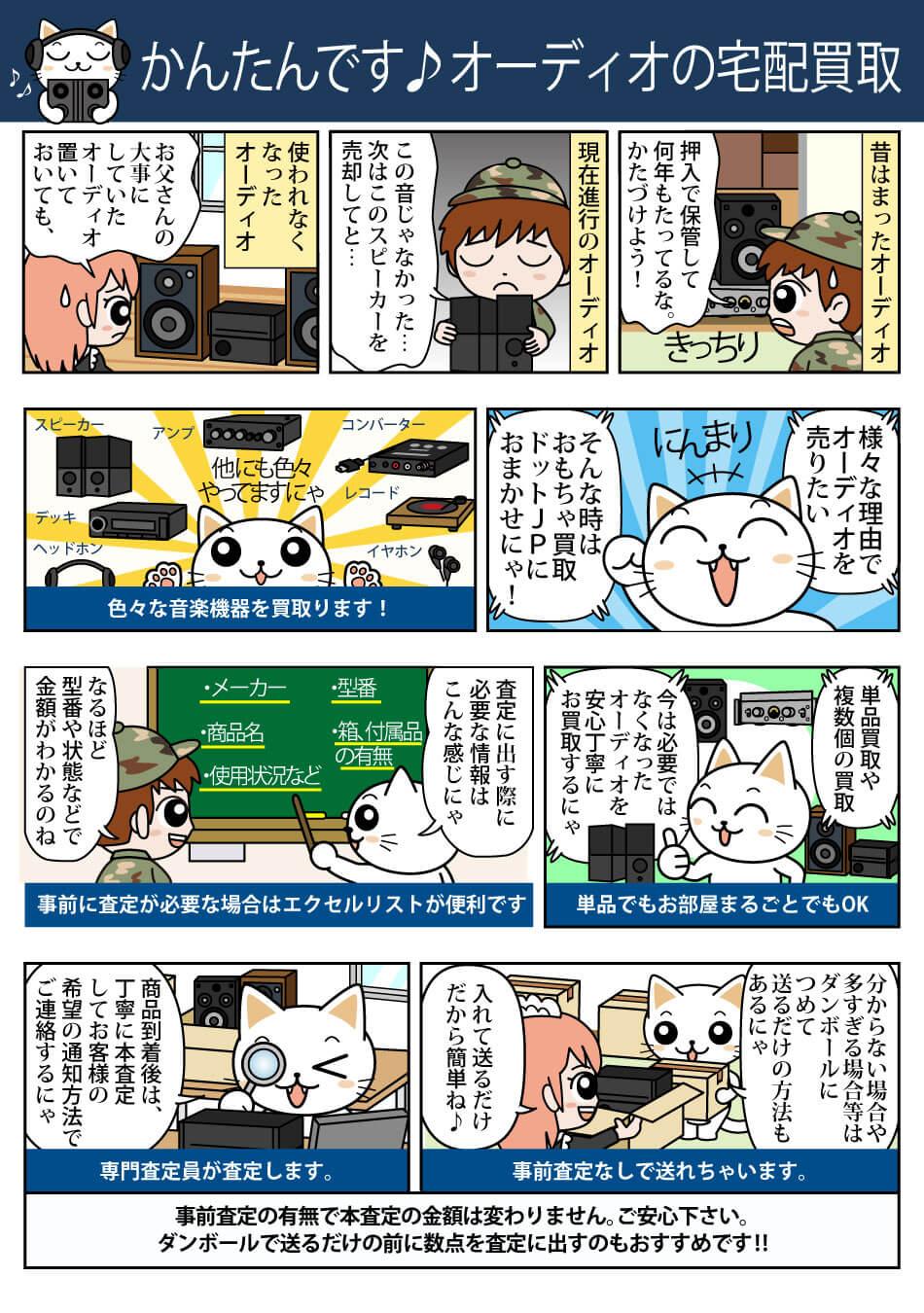 オーディオ買取の流れ@おもちゃ買取ドットJP漫画版